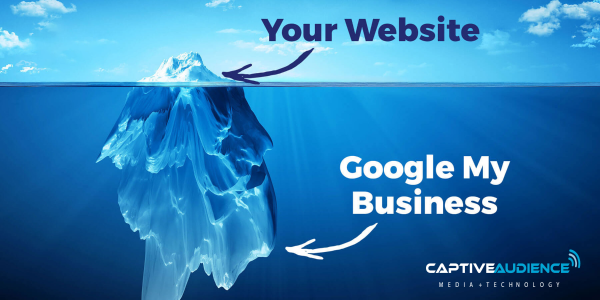 Iceberg above water titled Your Website.  Iceberg underwater titled, Google my business.