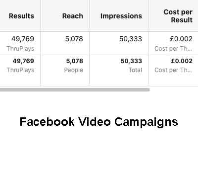 Facebook Video Campaigns