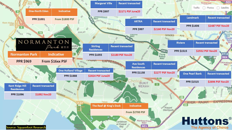 normanton park site map