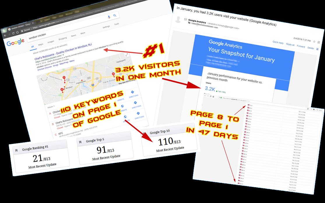 website seo rankings collage