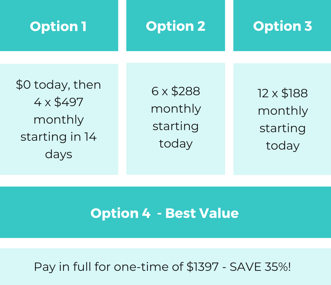 Groovefunnels lifetime pricing