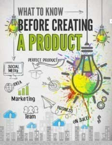 book on product creation process