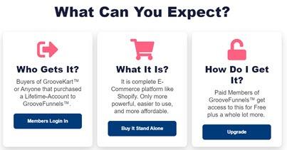 GrooveFunnels - GrooveKart- E-commerce-shopify